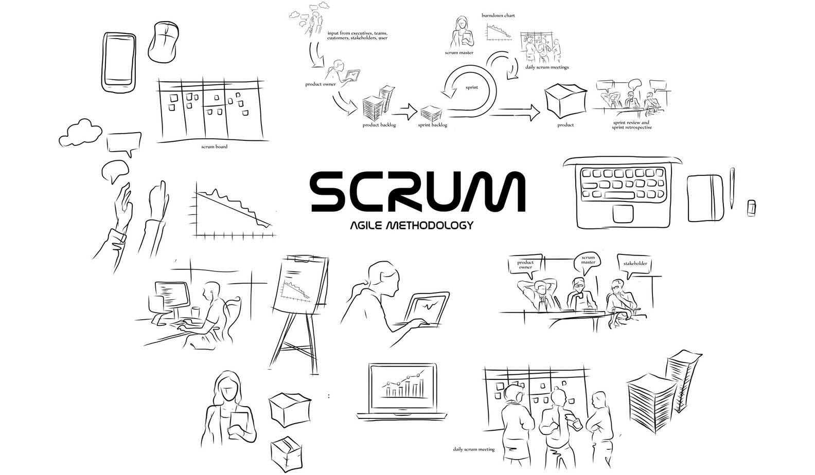 Scrum Agile Development